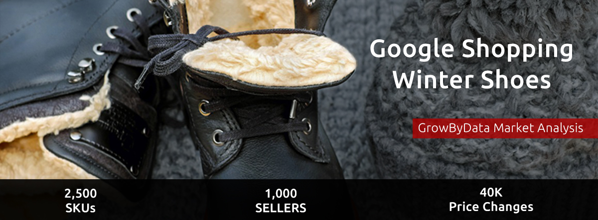 Competitive Marketing Analysis - Google Shopping Winter SHoes