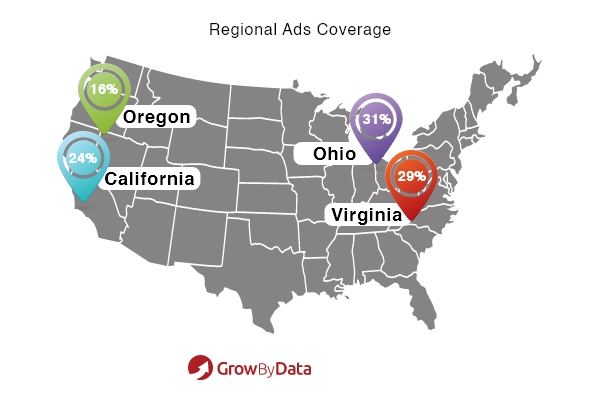 Regional Ads Coverage of Apparel & Accessories